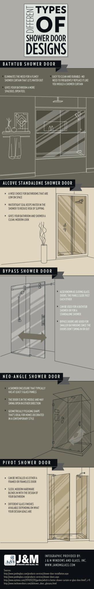 Different-Types-Of-Shower-Door-Designs-Infographic