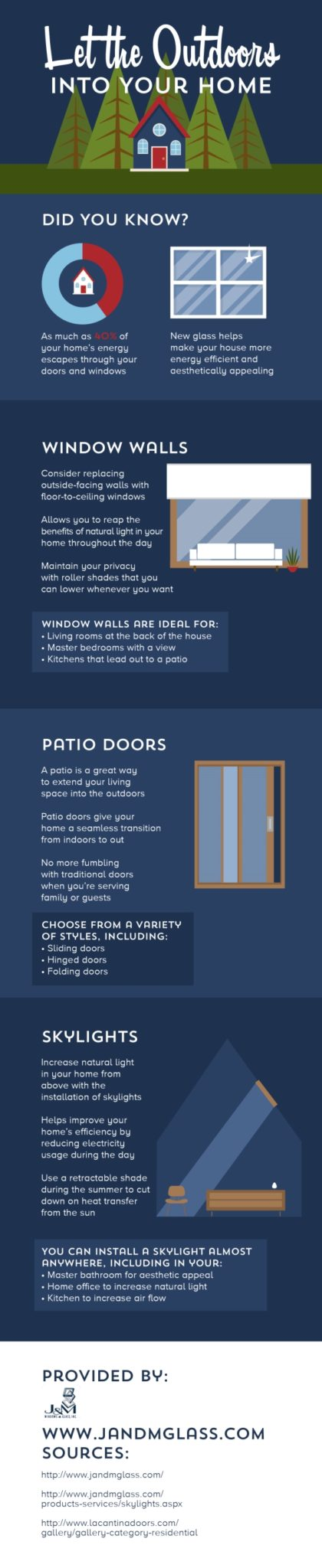 Let-the-Outdoors-Into-Your-Home-Infographic